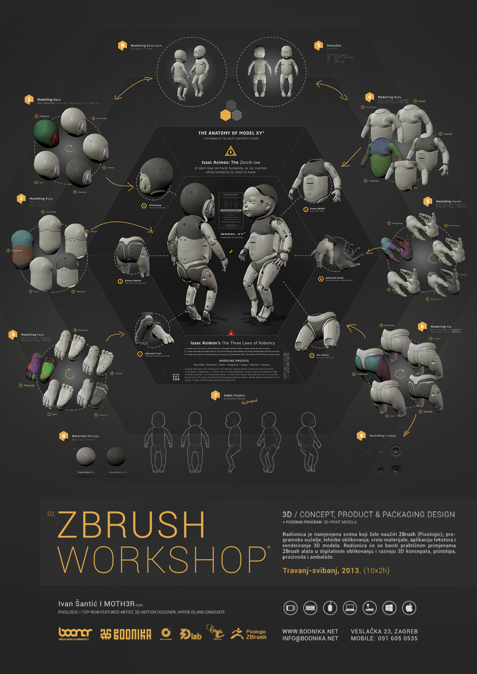 ZBrush Workshop